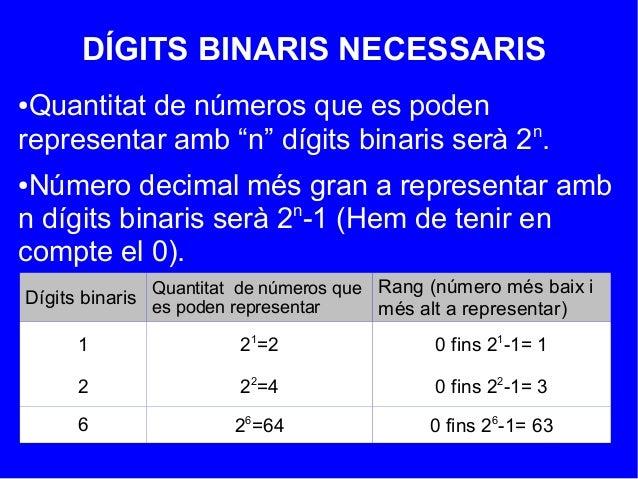 """DÍGITS BINARIS NECESSARIS●Quantitat de números que es podenrepresentar amb """"n"""" dígits binaris serà 2n.●Número decimal més ..."""