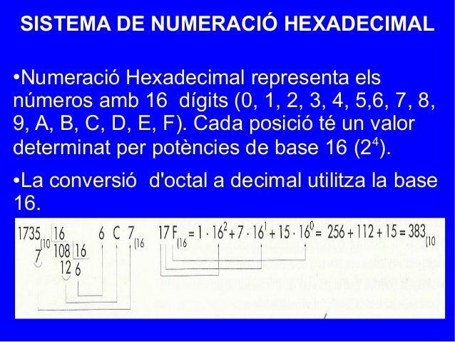 SISTEMA DE NUMERACIÓ HEXADECIMAL●Numeració Hexadecimal representa elsnúmeros amb 16 dígits (0, 1, 2, 3, 4, 5,6, 7, 8,9, A,...