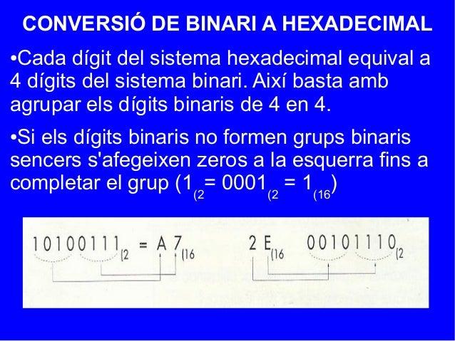 CONVERSIÓ DE BINARI A HEXADECIMAL●Cada dígit del sistema hexadecimal equival a4 dígits del sistema binari. Així basta amba...