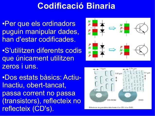 Codificació Binaria●Per que els ordinadorspuguin manipular dades,han destar codificades.●Sutilitzen diferents codisque úni...