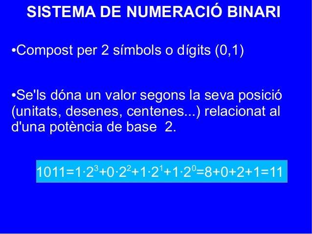 SISTEMA DE NUMERACIÓ BINARI●Compost per 2 símbols o dígits (0,1)●Sels dóna un valor segons la seva posició(unitats, desene...