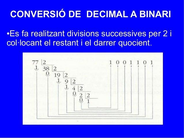 CONVERSIÓ DE DECIMAL A BINARI●Es fa realitzant divisions successives per 2 icol·locant el restant i el darrer quocient.