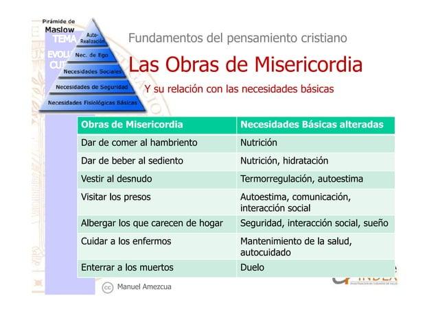 Fundamentos del pensamiento cristiano Las Obras de Misericordia Y su relación con las necesidades básicas Obras de Miseric...