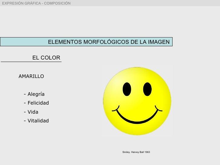 ELEMENTOS MORFOLÓGICOS DE LA IMAGEN EL COLOR AMARILLO - Alegría - Felicidad - Vida - Vitalidad Smiley. Harvey Ball 1963