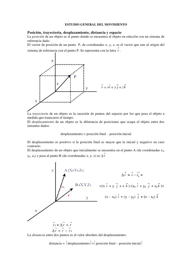 ESTUDIO GENERAL DEL MOVIMIENTOPosición, trayectoria, desplazamiento, distancia y espacioLa posición de un objeto es el pun...