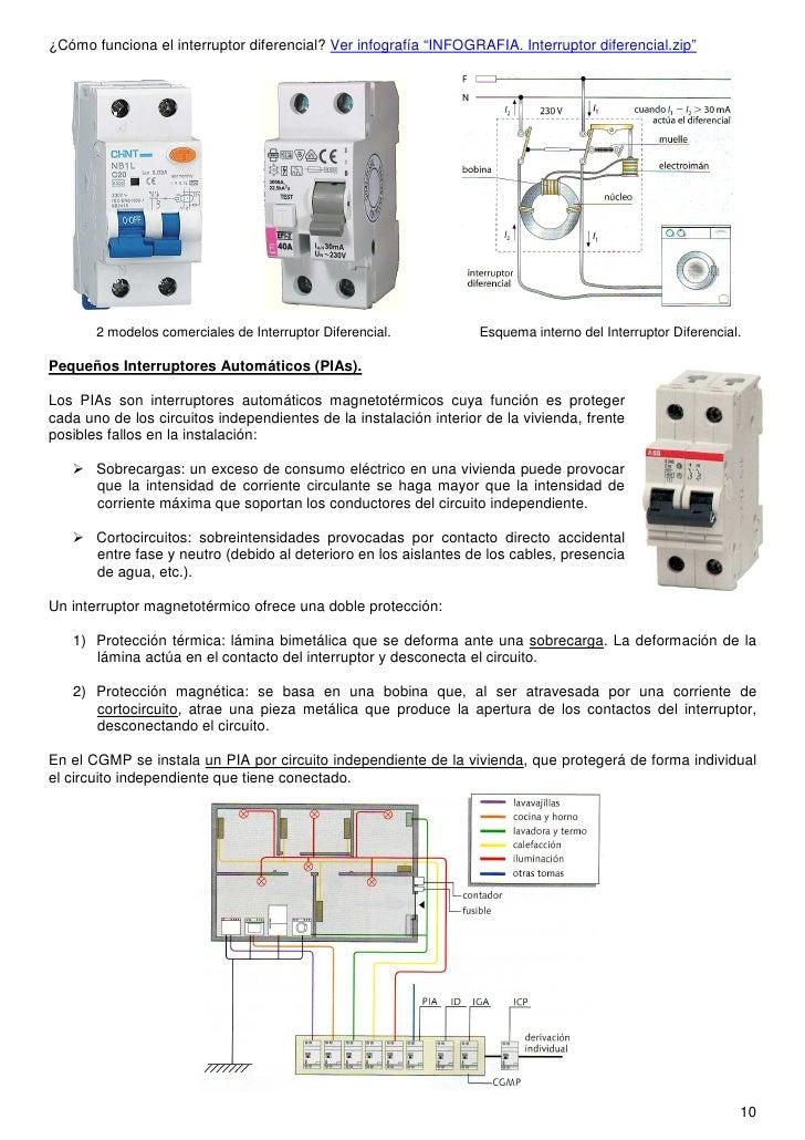 Tema 2 instalaciones el ctricas en viviendas for Cuadro electrico de una vivienda