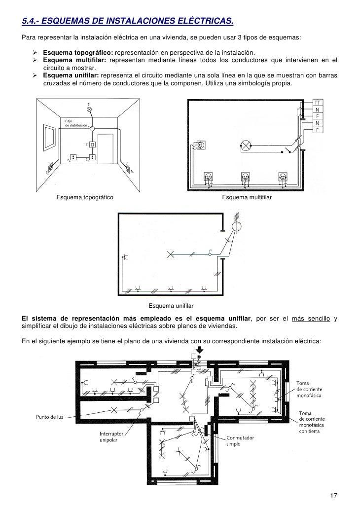 Tema 2 instalaciones el ctricas en viviendas Consejos para reformar una vivienda