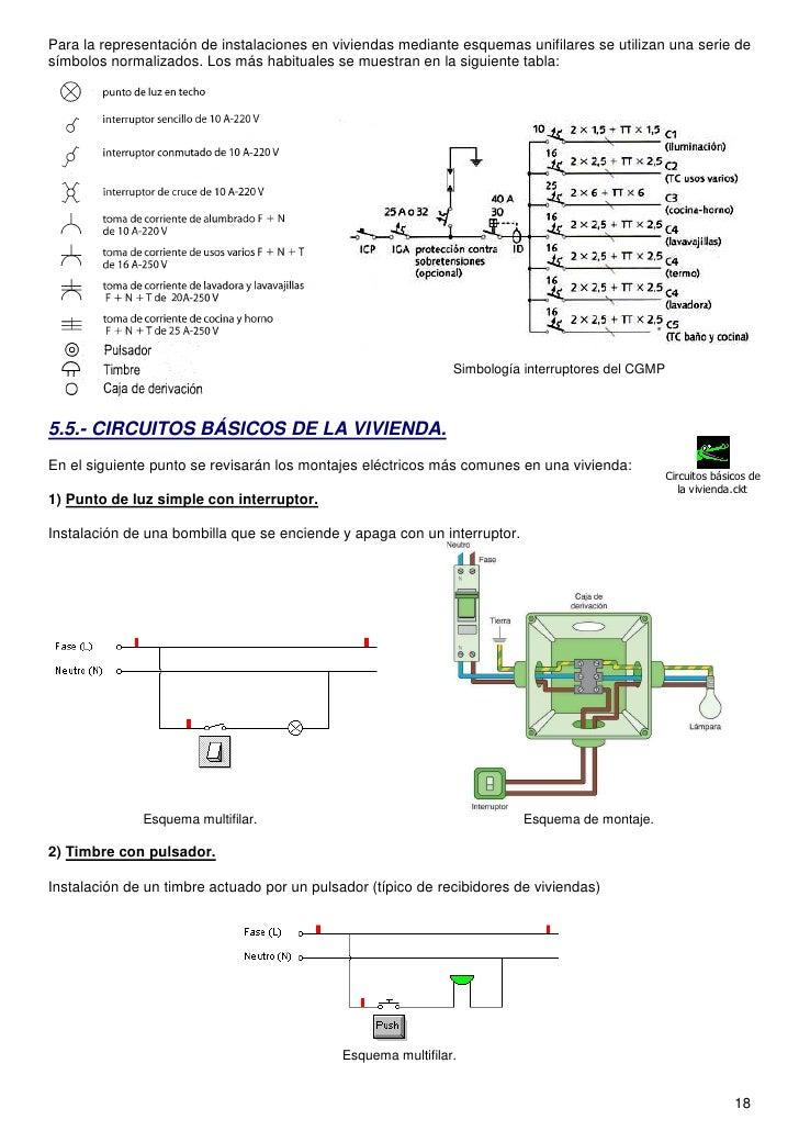 Tema 2 instalaciones el ctricas en viviendas for Bombilla led se enciende y se apaga