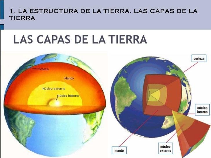 Tema 2 La Estructura De La Tierra