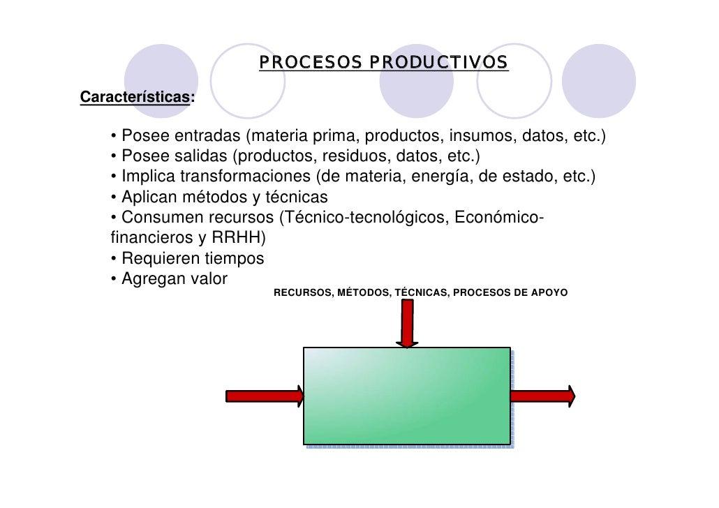 Tema 2 procesos de produccion Proceso de produccion en un restaurante
