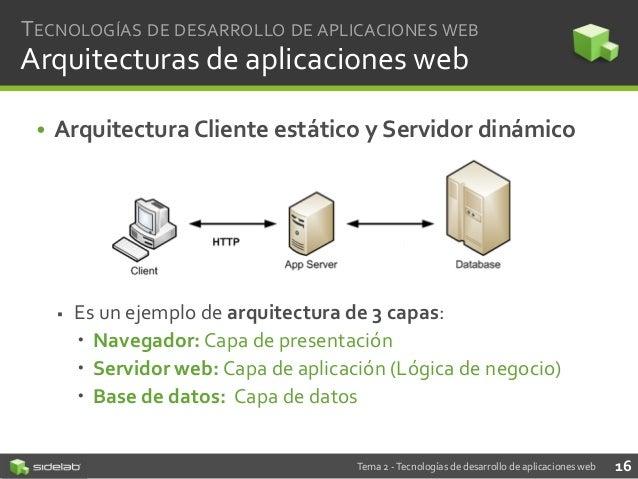 Tema2 tecnolog as de desarrollo web desarrollo for Arquitectura 3 capas