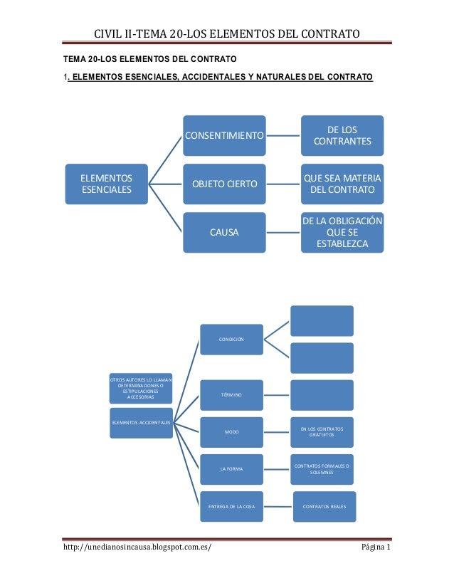 CIVIL II-TEMA 20-LOS ELEMENTOS DEL CONTRATOTEMA 20-LOS ELEMENTOS DEL CONTRATO1. ELEMENTOS ESENCIALES, ACCIDENTALES Y NATUR...