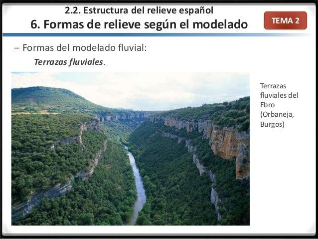 Tema 2 el relieve en espa a parte 2 for Terrazas fluviales