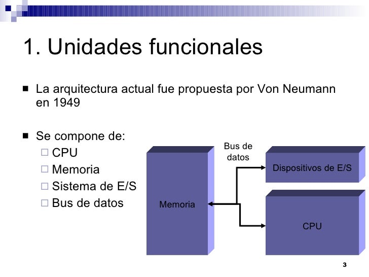 Tema 2 arquitectura del ordenador for Arquitectura ordenador
