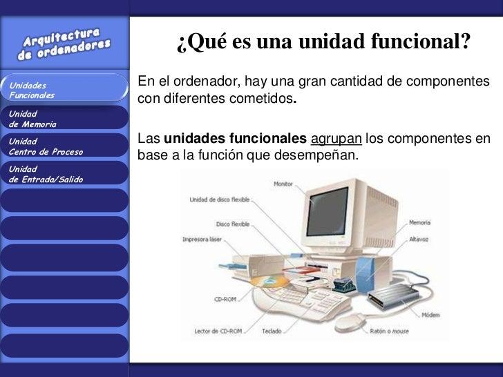 Tema 2 arquitectura de for Arquitectura ordenador