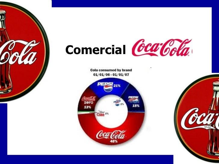 Coca-Cola revenue and income 2009-2017