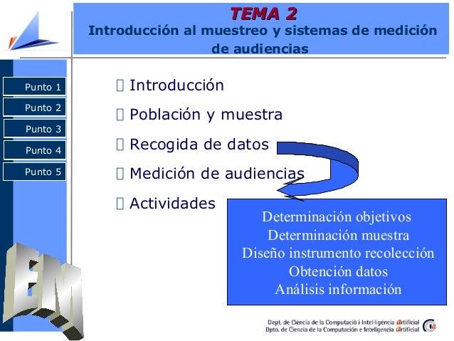 Punto 2 Punto 3 Punto 4 Punto 1 TEMA 2TEMA 2 Introducción al muestreo y sistemas de medición de audiencias Introducción Po...