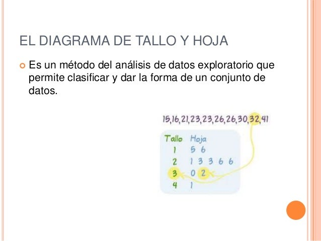 DIAGRAMA DE TALLO Y HOJA DOWNLOAD