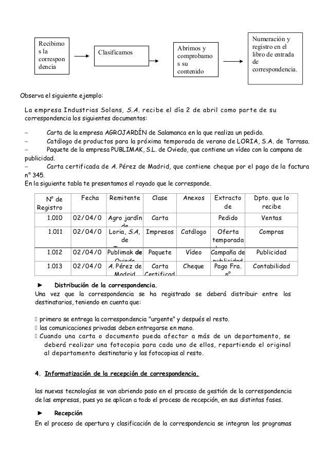 Tema 2 la correspondencia for Salida de envio de oficina de cambio de destino