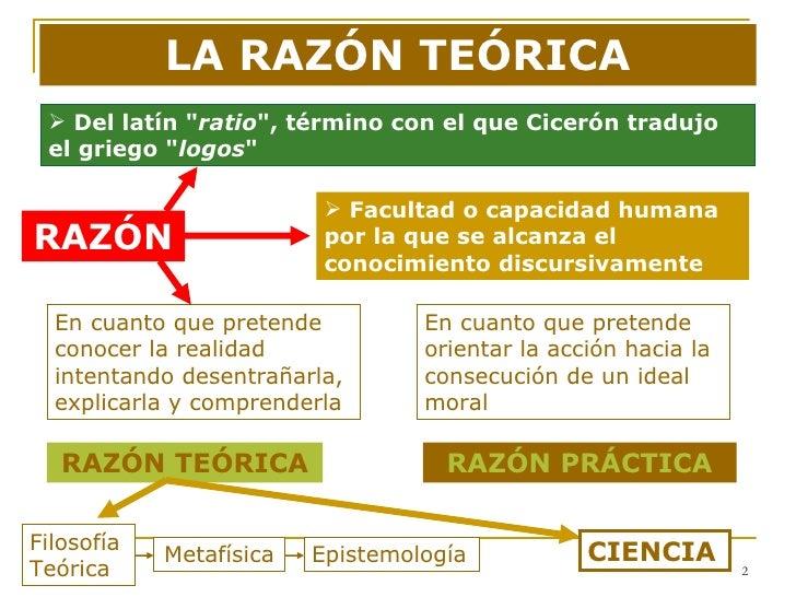 La filosofía como racionalidad teórica Slide 2