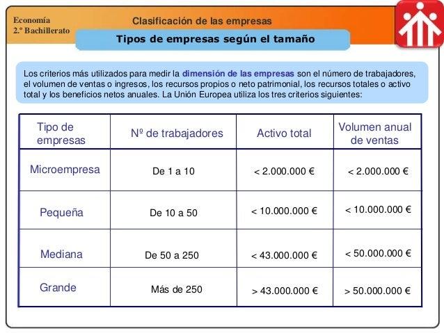 Tema 2 tipos de empresa for Cuarto mas empresa