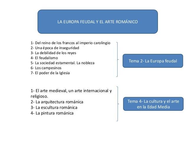LA EUROPA FEUDAL Y EL ARTE ROMÁNICO 1- Del reino de los francos al imperio carolingio 2- Una época de inseguridad 3- La de...