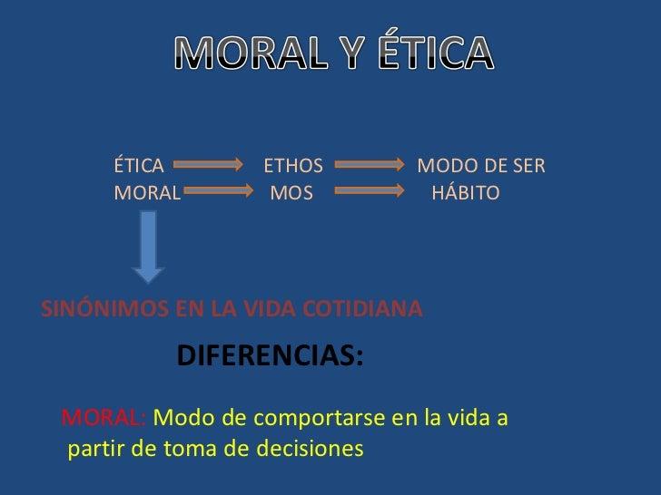 ÉTICA        ETHOS        MODO DE SER     MORAL         MOS          HÁBITOSINÓNIMOS EN LA VIDA COTIDIANA          DIFEREN...