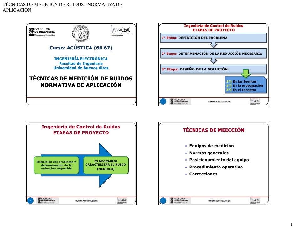 TÉCNICAS DE MEDICIÓN DE RUIDOS - NORMATIVA DEAPLICACIÓN                                                                   ...