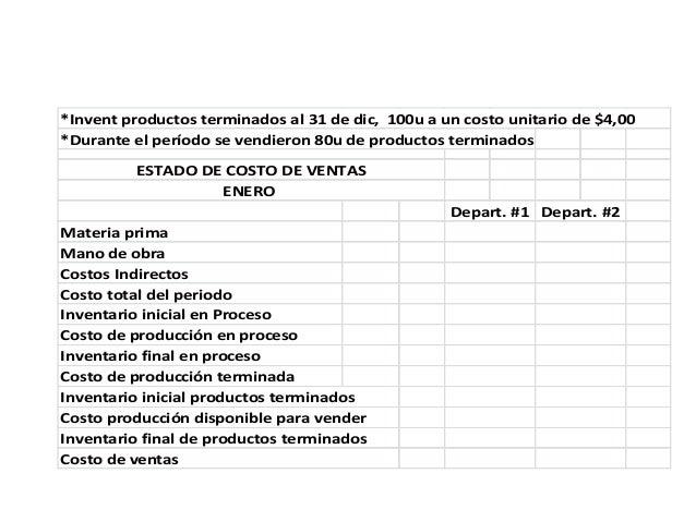 *Invent productos terminados al 31 de dic, 100u a un costo unitario de $4,00*Durante el período se vendieron 80u de produc...