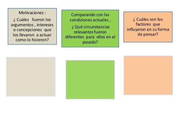 Motivaciones :  ¿ Cuáles fueron los argumentos , intereses o concepciones que los llevaron a actuar como lo hicieron?  Com...