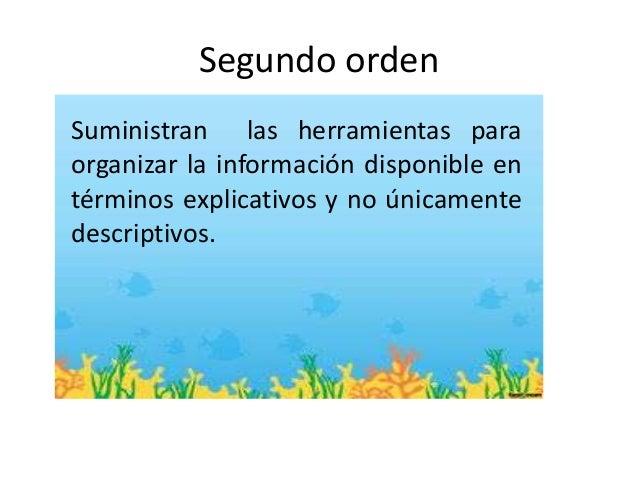 Segundo orden Suministran las herramientas para organizar la información disponible en términos explicativos y no únicamen...