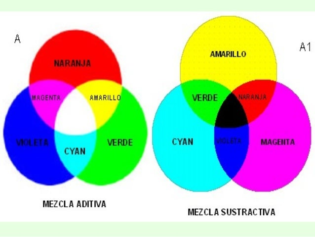 Tema 3 el color for Como sacar el color aguamarina