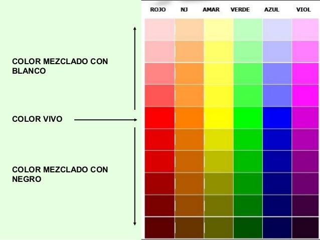Tema 3 el color for Gama de colores para pintar