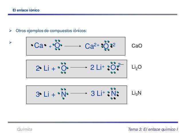 El Enlace Químico I