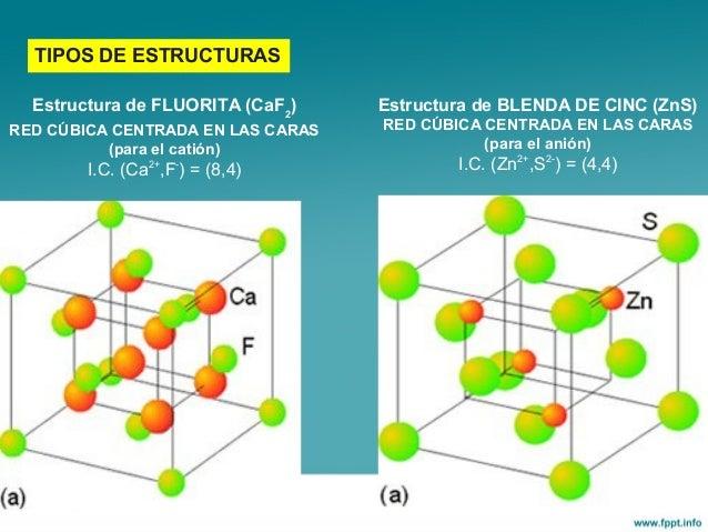 Tema 3 Enlace Iónico Y Metálico
