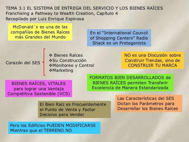 TEMA 3.1 EL SISTEMA DE ENTREGA DEL SERVICIO Y LOS BIENES RAÍCESFranchising a Pathway to Wealth Creation, Capítulo 4Recopil...