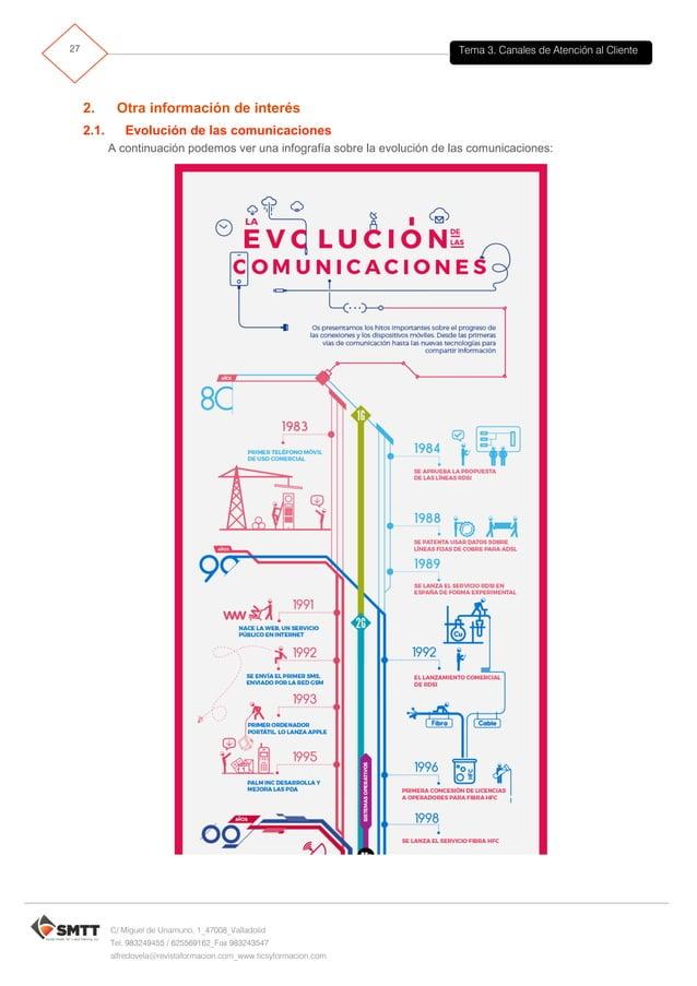 Tema 3. Canales de Atención al Cliente28 C/ Miguel de Unamuno, 1_47008_Valladolid Tel. 983249455 / 625569162_Fax 983243547...