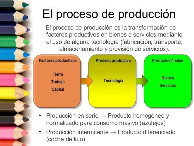 La producci n econom a 1 bachillerato Proceso de produccion en un restaurante