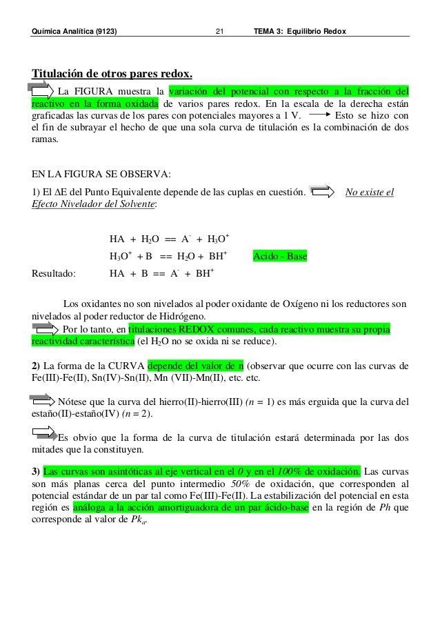 Química Analítica (9123) TEMA 3: Equilibrio Redox21 Titulación de otros pares redox. La FIGURA muestra la variación del po...