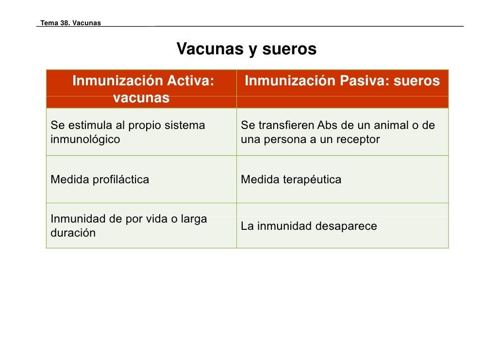 Los ejercicios de la várice varicosa todos los vídeos