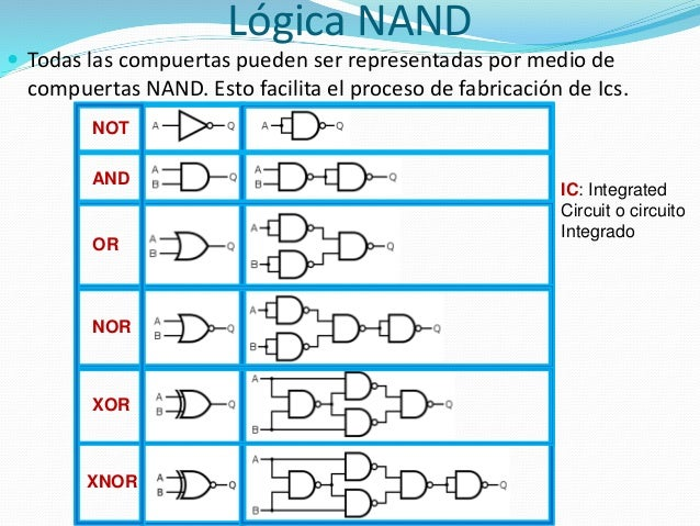 Circuito Not : Tema circuitos puertas lógicas y álgebra de boole