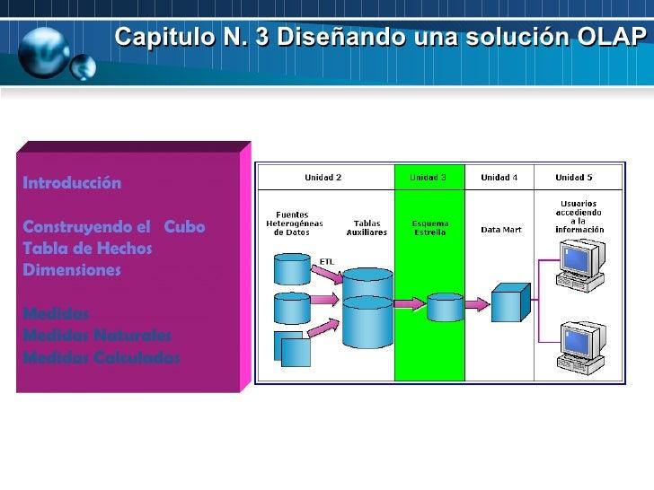 Capitulo N. 3 Diseñando una solución OLAP <ul><li>Introducción </li></ul><ul><li>Construyendo el   Cubo </li></ul><ul><li>...