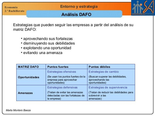 Economía 2.º Bachillerato Entorno y estrategia Marta Montero Baeza MATRIZ DAFO Puntos fuertes Puntos débiles Amenazas Estr...