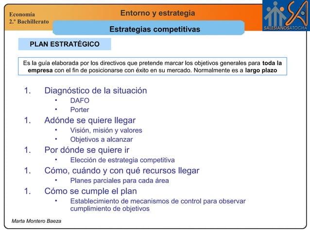 Economía 2.º Bachillerato Entorno y estrategia Marta Montero Baeza 1. Diagnóstico de la situación • DAFO • Porter 1. Adónd...