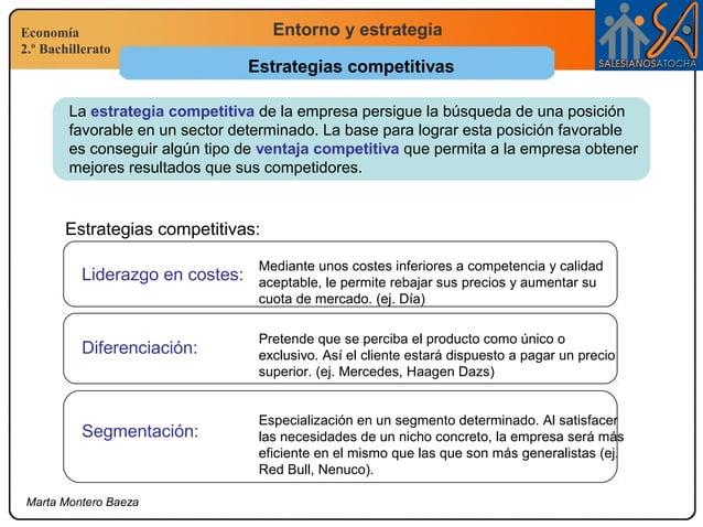 Economía 2.º Bachillerato Entorno y estrategia Marta Montero Baeza Estrategias competitivas La estrategia competitiva de l...