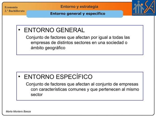 Economía 2.º Bachillerato Entorno y estrategia Marta Montero Baeza • ENTORNO GENERAL Conjunto de factores que afectan por ...