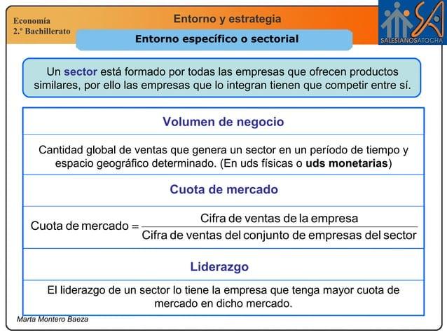 Economía 2.º Bachillerato Entorno y estrategia Marta Montero Baeza Un sector está formado por todas las empresas que ofrec...