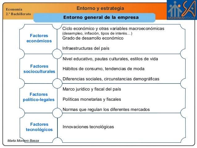 Economía 2.º Bachillerato Entorno y estrategia Marta Montero Baeza Entorno general de la empresa Infraestructuras del país...