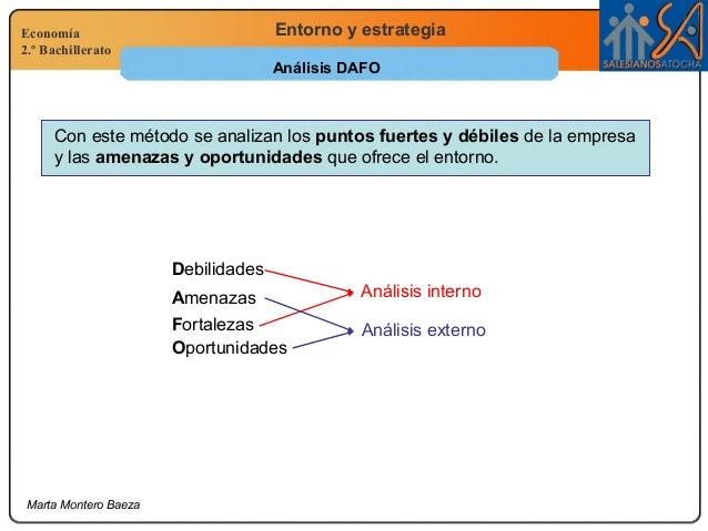 Economía 2.º Bachillerato Entorno y estrategia Marta Montero Baeza Análisis DAFO Con este método se analizan los puntos fu...
