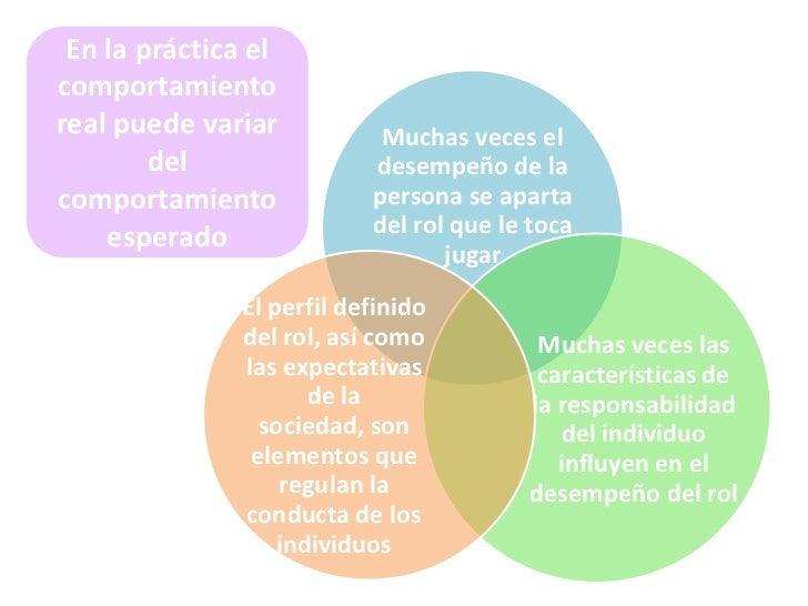 Estructural Funcionalismo 3